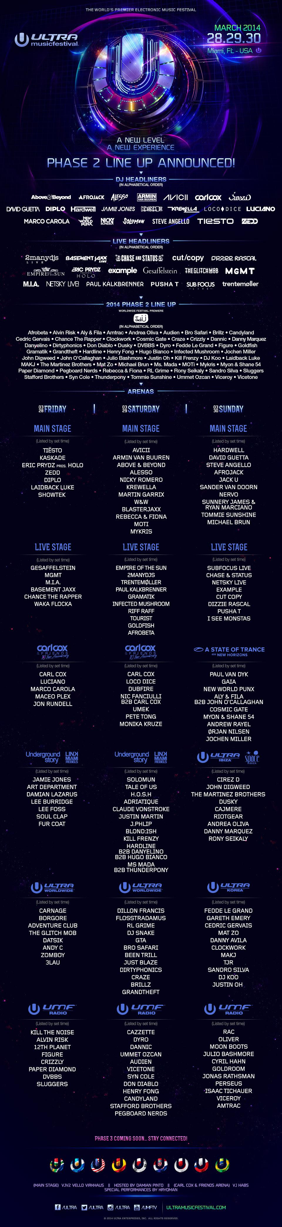 UltraMusicFestival2014-lineup2announced